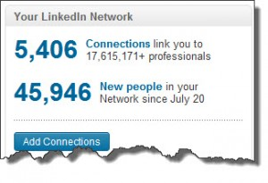 LinkedIn Training Program for Business